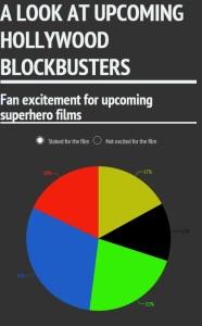 superhero movie films