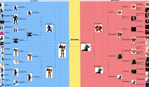 CC_Championship_Matchup_2